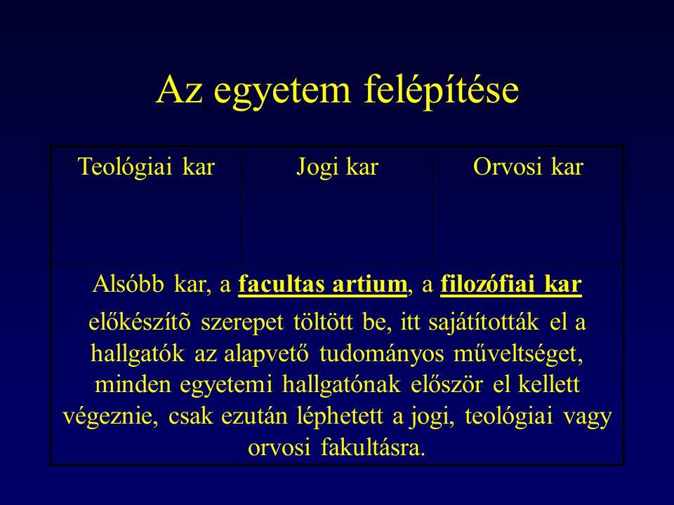 Az egyetem felépítése Teológiai karJogi karOrvosi kar Alsóbb kar, a facultas artium, a filozófiai kar előkészítõ szerepet töltött be, itt sajátították