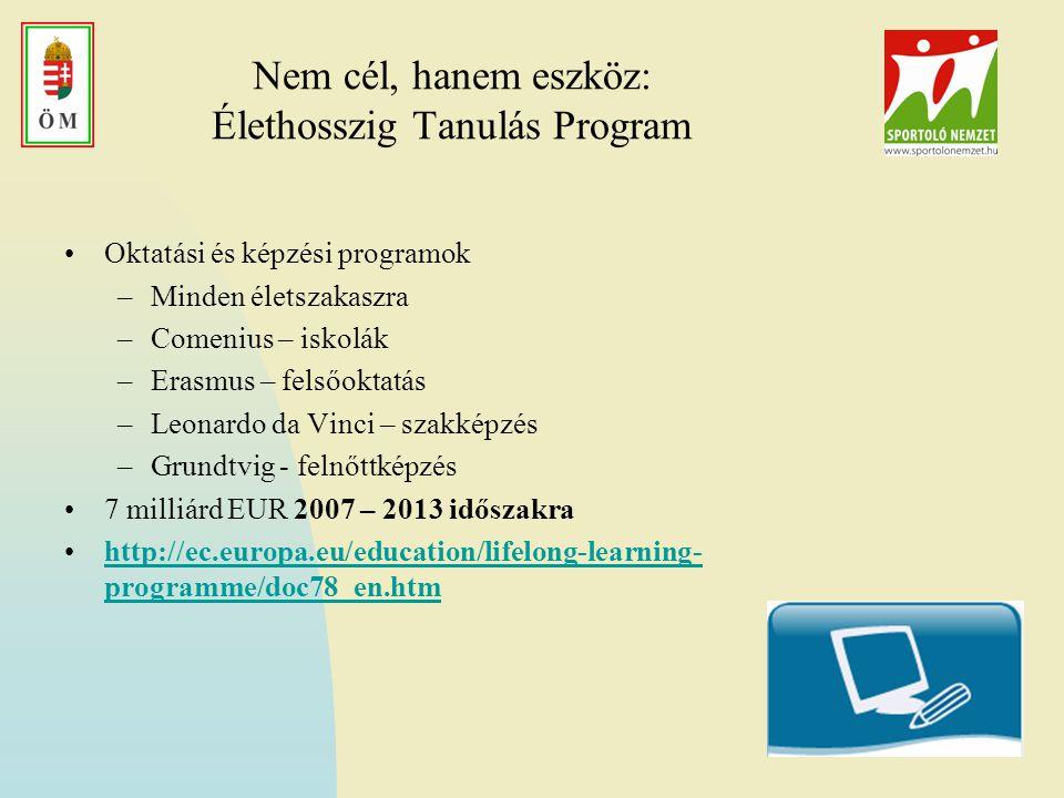 Nem cél, hanem eszköz: Élethosszig Tanulás Program Oktatási és képzési programok –Minden életszakaszra –Comenius – iskolák –Erasmus – felsőoktatás –Leonardo da Vinci – szakképzés –Grundtvig - felnőttképzés 7 milliárd EUR 2007 – 2013 időszakra http://ec.europa.eu/education/lifelong-learning- programme/doc78_en.htmhttp://ec.europa.eu/education/lifelong-learning- programme/doc78_en.htm