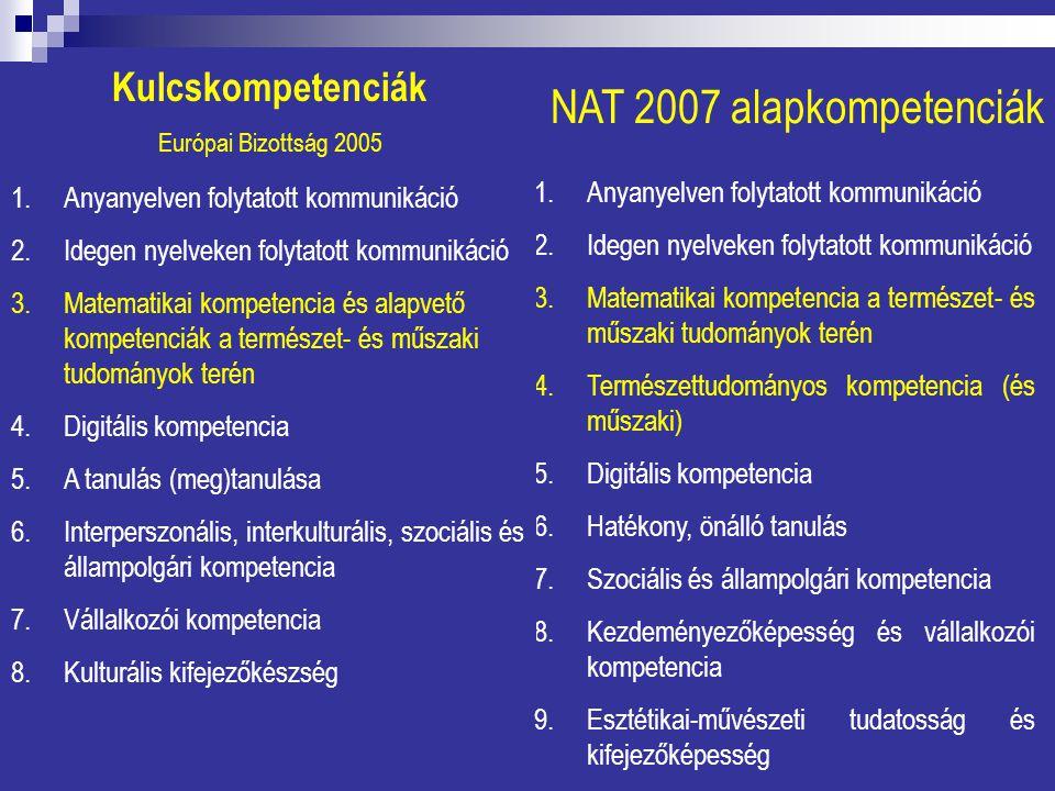 1.Anyanyelven folytatott kommunikáció 2.Idegen nyelveken folytatott kommunikáció 3.Matematikai kompetencia a természet- és műszaki tudományok terén 4.