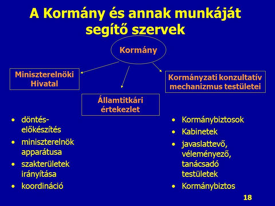 18 A Kormány és annak munkáját segítő szervek döntés- előkészítés miniszterelnök apparátusa szakterületek irányítása koordináció Kormánybiztosok Kabin