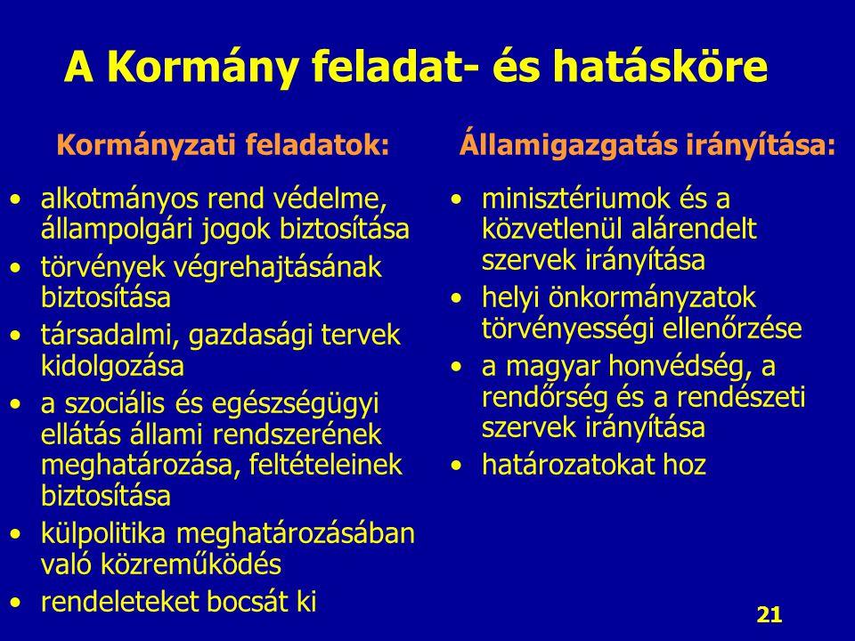 21 A Kormány feladat- és hatásköre Kormányzati feladatok: alkotmányos rend védelme, állampolgári jogok biztosítása törvények végrehajtásának biztosítá