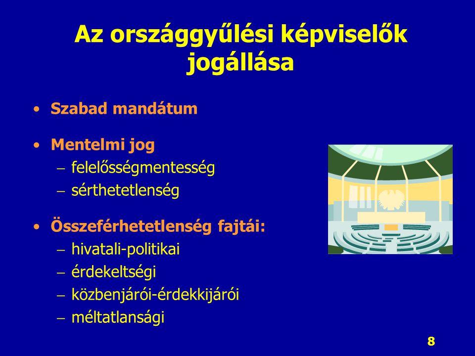 19 A Kormány feladat- és hatásköre (A két feladat- és hatáskör csoport nem választható el élesen egymástól.