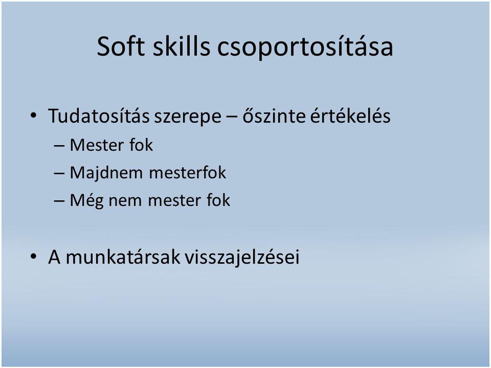 Soft skills csoportosítása Tudatosítás szerepe – őszinte értékelés – Mester fok – Majdnem mesterfok – Még nem mester fok A munkatársak visszajelzései