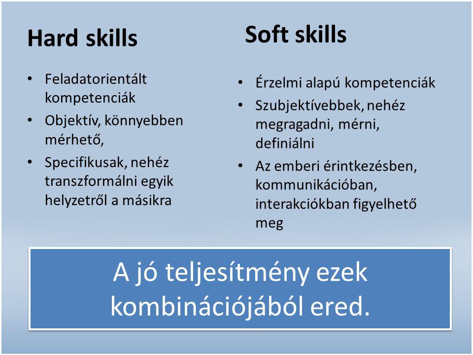 A jó teljesítmény ezek kombinációjából ered. Hard skills Feladatorientált kompetenciák Objektív, könnyebben mérhető, Specifikusak, nehéz transzformáln