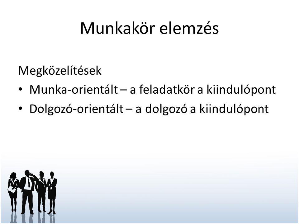 Munkakör elemzés Megközelítések Munka-orientált – a feladatkör a kiindulópont Dolgozó-orientált – a dolgozó a kiindulópont