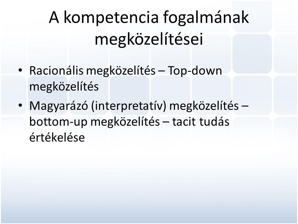 A kompetencia fogalmának megközelítései Racionális megközelítés – Top-down megközelítés Magyarázó (interpretatív) megközelítés – bottom-up megközelíté