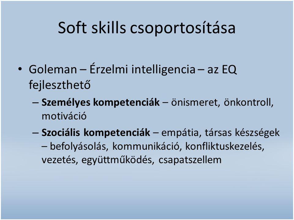 Soft skills csoportosítása Goleman – Érzelmi intelligencia – az EQ fejleszthető – Személyes kompetenciák – önismeret, önkontroll, motiváció – Szociáli