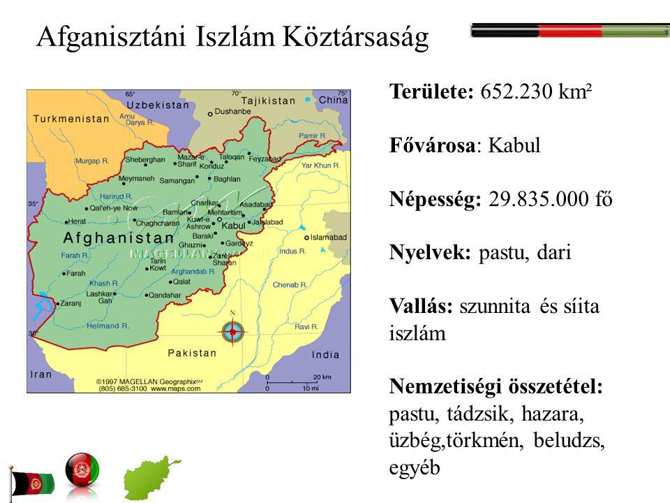 Afganisztáni Iszlám Köztársaság Területe: 652.230 km² Fővárosa: Kabul Népesség: 29.835.000 fő Nyelvek: pastu, dari Vallás: szunnita és síita iszlám Nemzetiségi összetétel: pastu, tádzsik, hazara, üzbég,törkmén, beludzs, egyéb