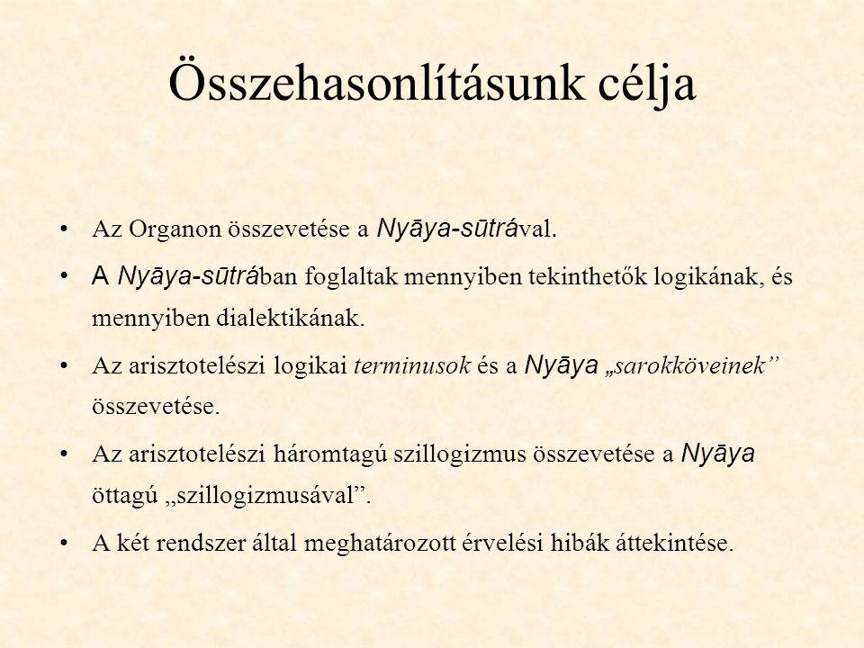 Összehasonlításunk célja Az Organon összevetése a Nyāya-sūtrá val. A Nyāya-sūtrá ban foglaltak mennyiben tekinthetők logikának, és mennyiben dialektik