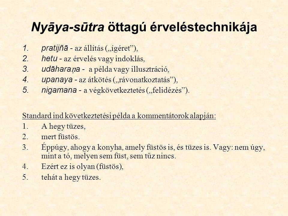 """Nyāya-sūtra öttagú érveléstechnikája 1.pratijñā - az állítás (""""ígéret""""), 2.hetu - az érvelés vagy indoklás, 3.udāhara ṇ a - a példa vagy illusztráció,"""