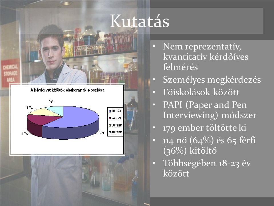 Nem reprezentatív, kvantitatív kérdőíves felmérés Személyes megkérdezés Főiskolások között PAPI (Paper and Pen Interviewing) módszer 179 ember töltötte ki 114 nő (64%) és 65 férfi (36%) kitöltő Többségében 18-23 év között Kutatás