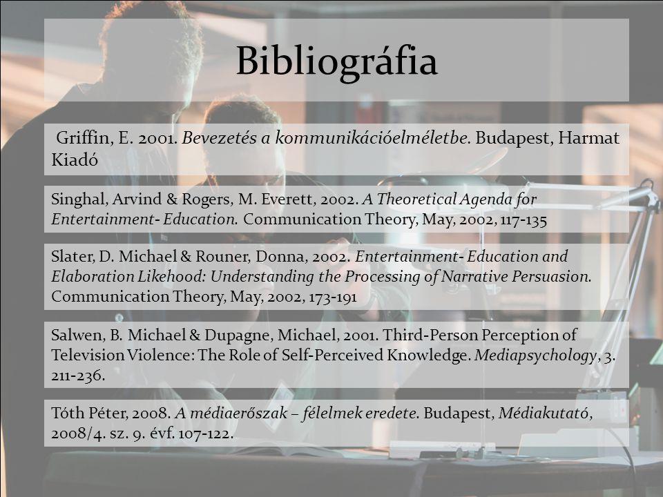 Bibliográfia Griffin, E. 2001. Bevezetés a kommunikációelméletbe.