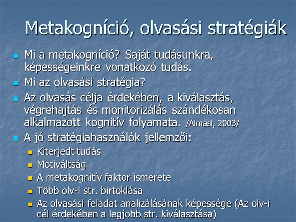 Metakogníció, olvasási stratégiák Mi a metakogníció? Saját tudásunkra, képességeinkre vonatkozó tudás. Mi a metakogníció? Saját tudásunkra, képességei
