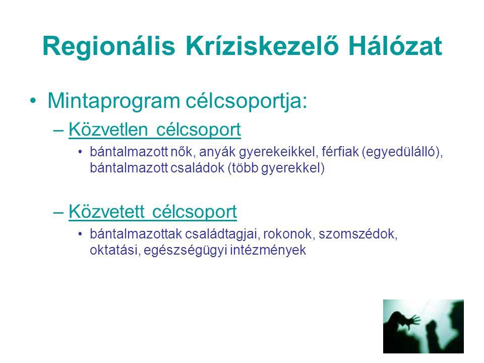 Regionális Kríziskezelő Hálózat Mintaprogram célcsoportja: –Közvetlen célcsoport bántalmazott nők, anyák gyerekeikkel, férfiak (egyedülálló), bántalma