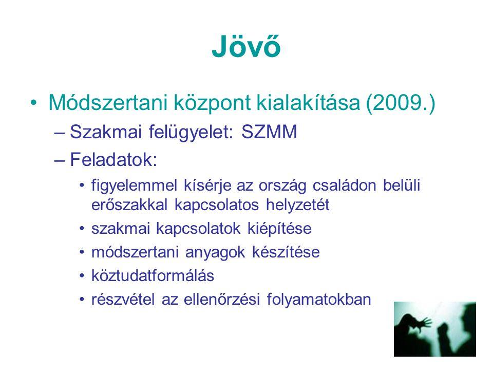 Jövő Módszertani központ kialakítása (2009.) –Szakmai felügyelet: SZMM –Feladatok: figyelemmel kísérje az ország családon belüli erőszakkal kapcsolato