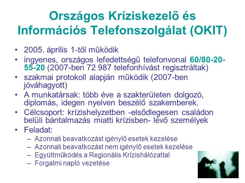 Országos Kríziskezelő és Információs Telefonszolgálat (OKIT) 2005. április 1-től működik ingyenes, országos lefedettségű telefonvonal 60/80-20- 55-20
