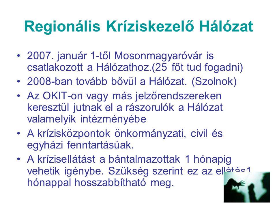Regionális Kríziskezelő Hálózat 2007. január 1-től Mosonmagyaróvár is csatlakozott a Hálózathoz.(25 főt tud fogadni) 2008-ban tovább bővül a Hálózat.