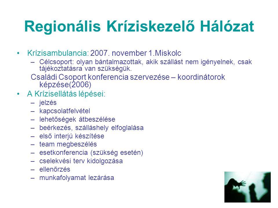 Regionális Kríziskezelő Hálózat Krízisambulancia: 2007. november 1.Miskolc –Célcsoport: olyan bántalmazottak, akik szállást nem igényelnek, csak tájék