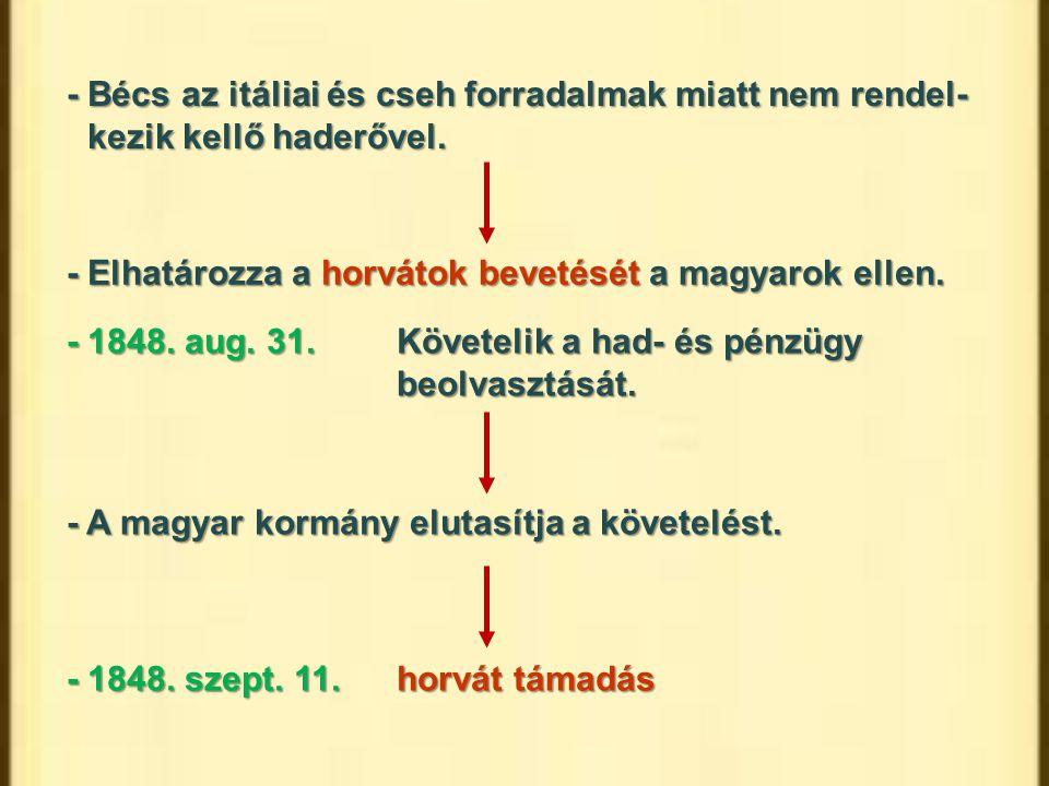 - Bécs az itáliai és cseh forradalmak miatt nem rendel- kezik kellő haderővel. - Elhatározza a horvátok bevetését a magyarok ellen. - 1848. aug. 31.Kö