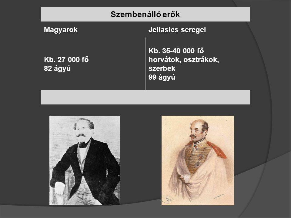 Szembenálló erők Magyarok Jellasics seregei Kb. 27 000 fő 82 ágyú Kb. 35-40 000 fő horvátok, osztrákok, szerbek 99 ágyú