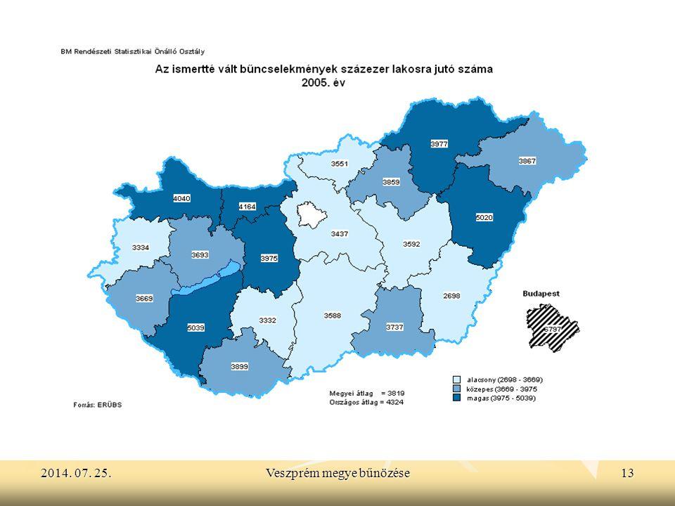 2014. 07. 25.2014. 07. 25.2014. 07. 25.Veszprém megye bűnözése13