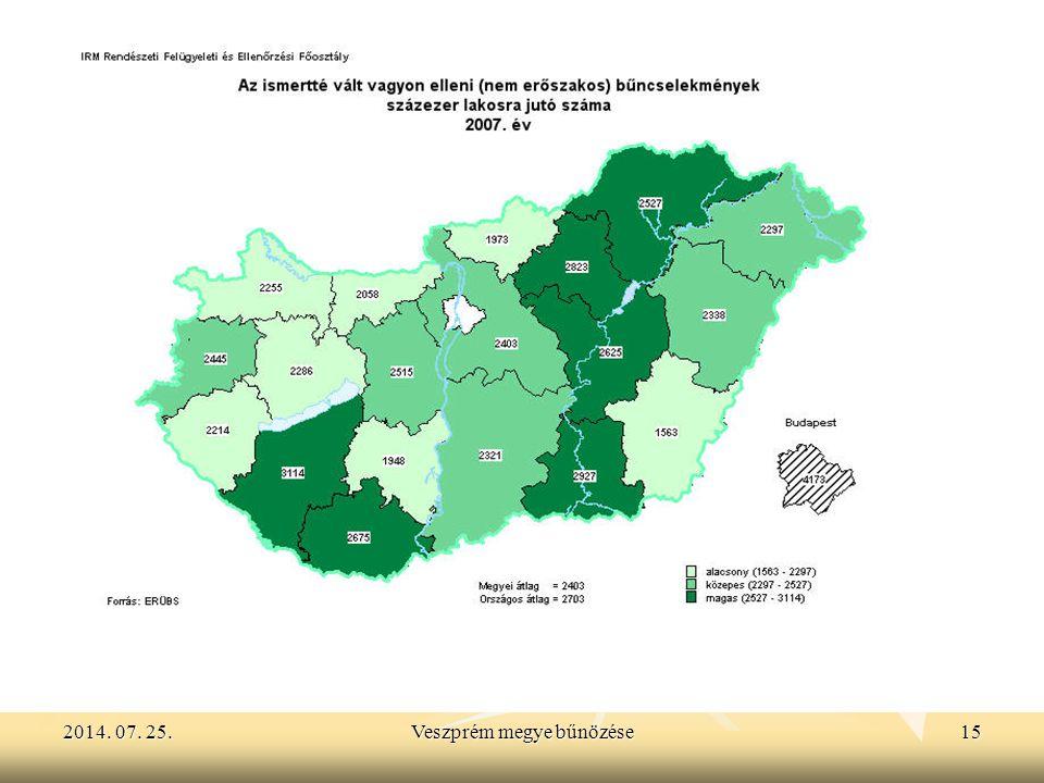 2014. 07. 25.2014. 07. 25.2014. 07. 25.Veszprém megye bűnözése15
