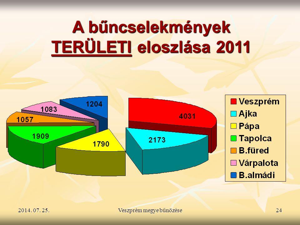 2014. 07. 25.2014. 07. 25.2014. 07. 25.Veszprém megye bűnözése24 A bűncselekmények TERÜLETI eloszlása 2011
