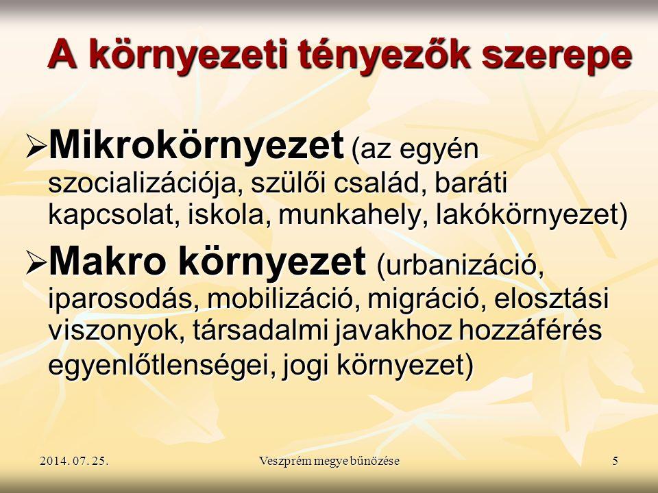 2014. 07. 25.2014. 07. 25.2014. 07. 25.Veszprém megye bűnözése5 A környezeti tényezők szerepe  Mikrokörnyezet (az egyén szocializációja, szülői csalá