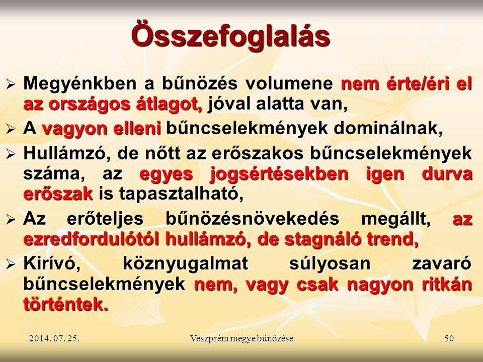 2014. 07. 25.2014. 07. 25.2014. 07. 25.Veszprém megye bűnözése50 Összefoglalás  Megyénkben a bűnözés volumene nem érte/éri el az országos átlagot, jó