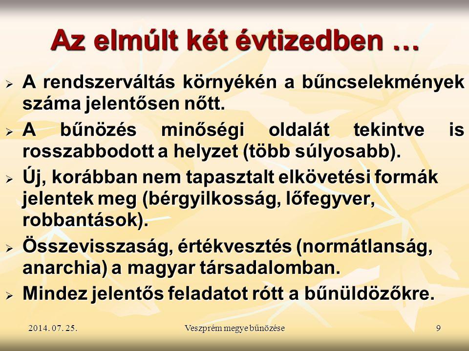 2014. 07. 25.2014. 07. 25.2014. 07. 25.Veszprém megye bűnözése9 Az elmúlt két évtizedben …  A rendszerváltás környékén a bűncselekmények száma jelent
