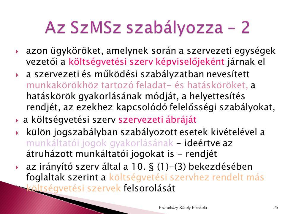 Az SzMSz szabályozza – 2  azon ügyköröket, amelynek során a szervezeti egységek vezetői a költségvetési szerv képviselőjeként járnak el  a szervezet