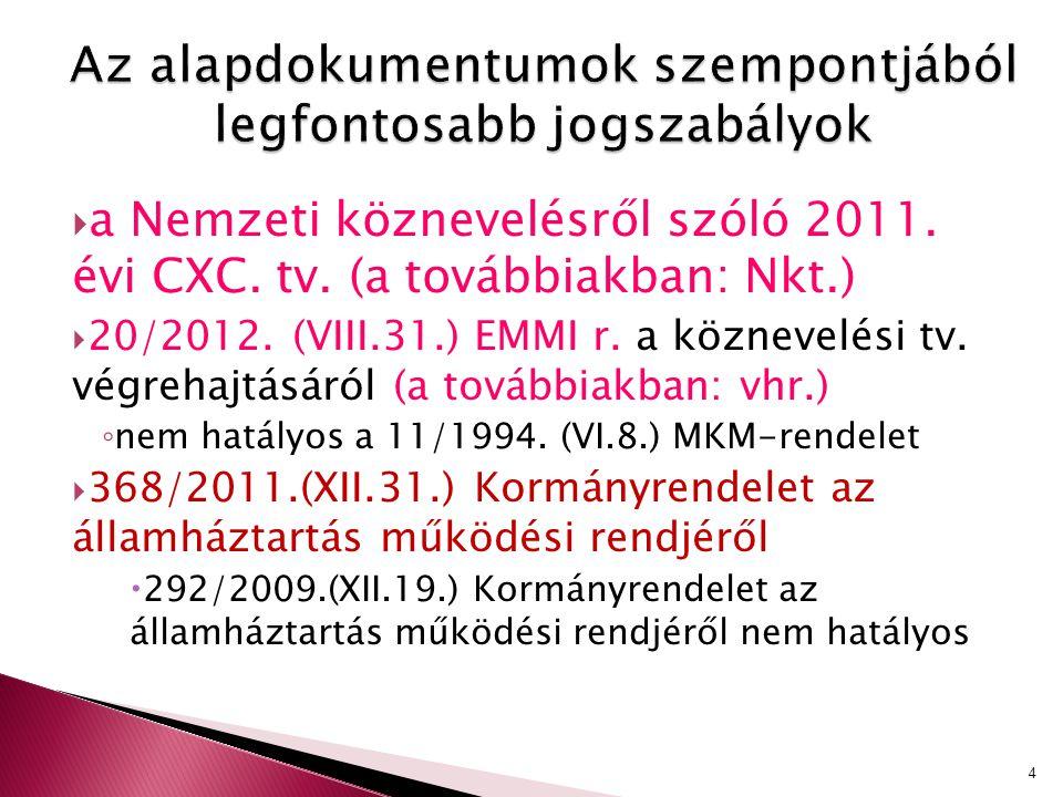  a Nemzeti köznevelésről szóló 2011. évi CXC. tv. (a továbbiakban: Nkt.)  20/2012. (VIII.31.) EMMI r. a köznevelési tv. végrehajtásáról (a továbbiak