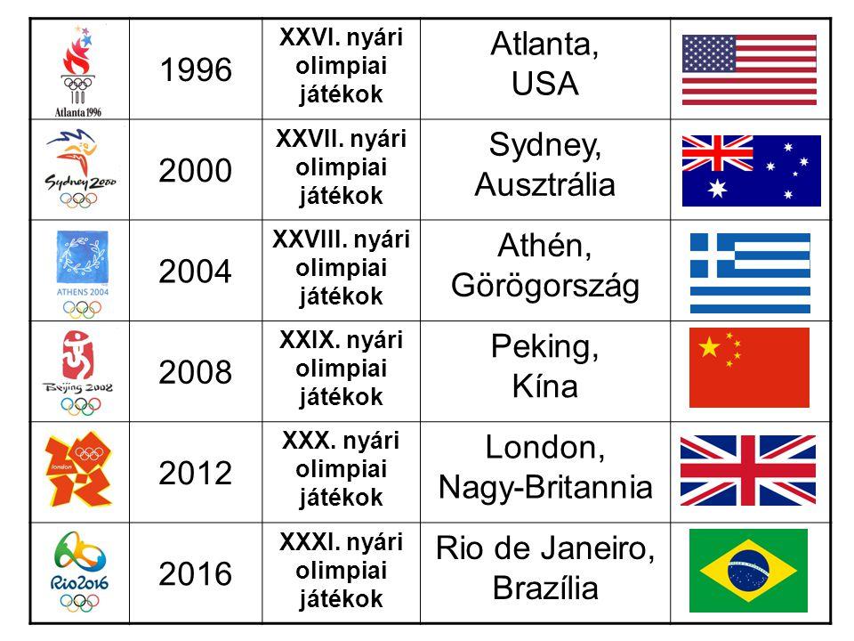 1996 XXVI. nyári olimpiai játékok Atlanta, USA 2000 XXVII. nyári olimpiai játékok Sydney, Ausztrália 2004 XXVIII. nyári olimpiai játékok Athén, Görögo