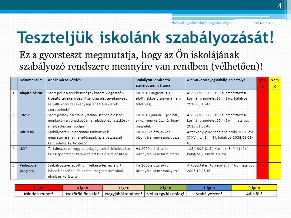 2014. 07. 25. 4 Teszteljük iskolánk szabályozását! Ez a gyorsteszt megmutatja, hogy az Ön iskolájának szabályozó rendszere mennyire van rendben (vélhe