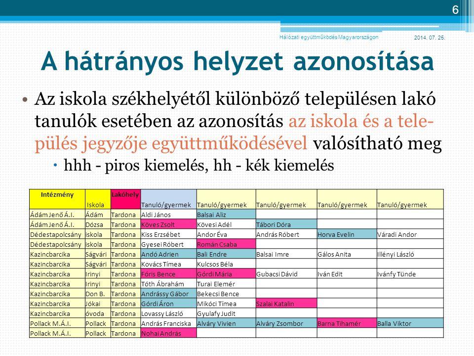 2014. 07. 25. 6 A hátrányos helyzet azonosítása Az iskola székhelyétől különböző településen lakó tanulók esetében az azonosítás az iskola és a tele-