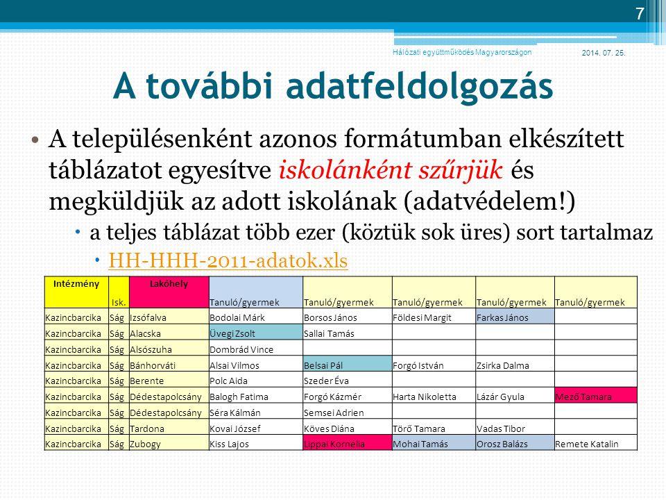 2014. 07. 25. 7 A további adatfeldolgozás A településenként azonos formátumban elkészített táblázatot egyesítve iskolánként szűrjük és megküldjük az a