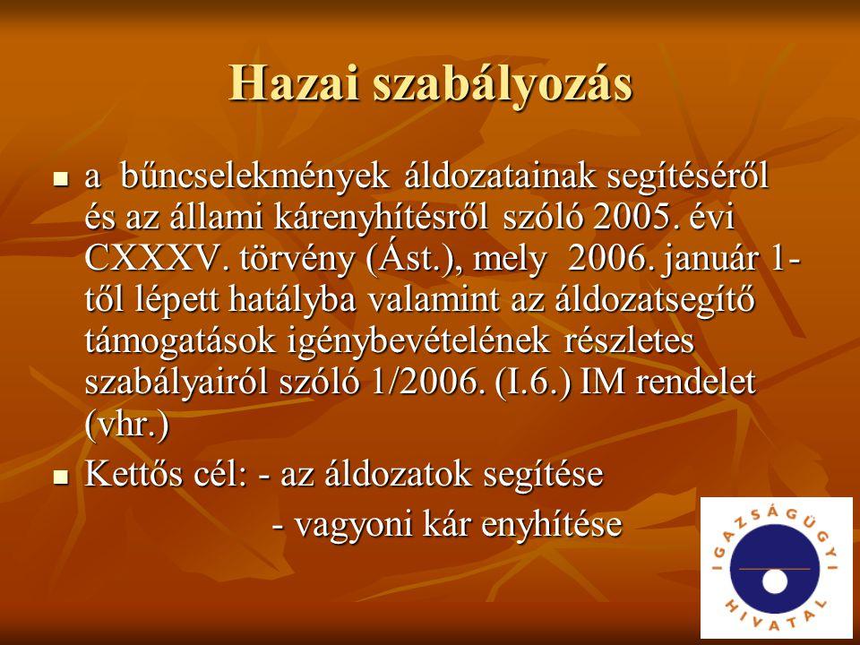 Hazai szabályozás a bűncselekmények áldozatainak segítéséről és az állami kárenyhítésről szóló 2005. évi CXXXV. törvény (Ást.), mely 2006. január 1- t