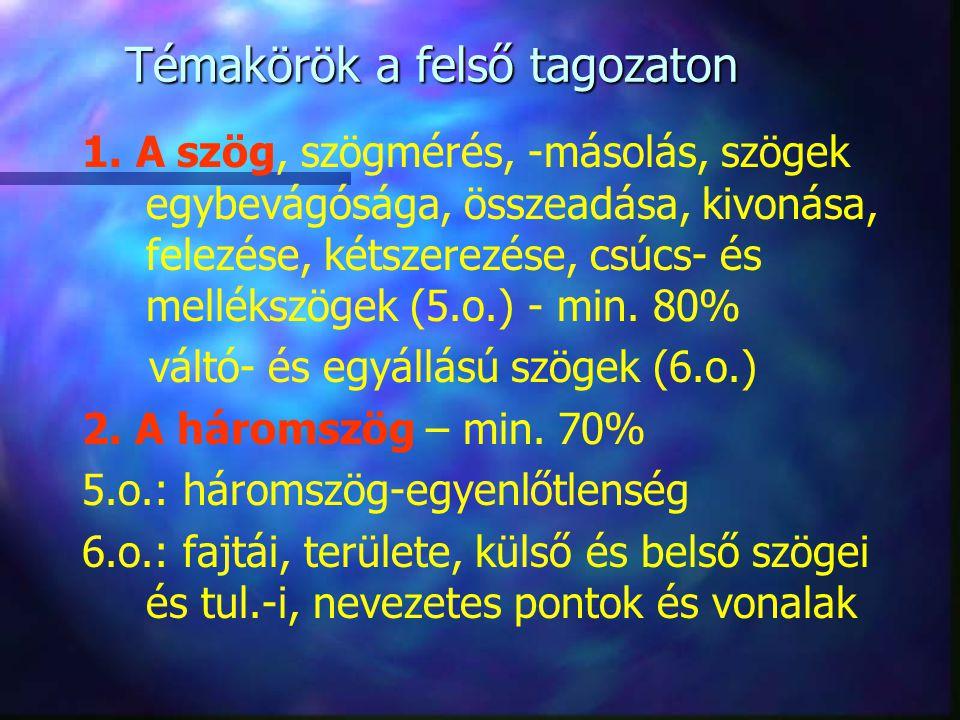 További vizsgálódási lehetőségek n n Oktáns n n Pitagorasz tétele : vajon a gömbön érvényes-e .