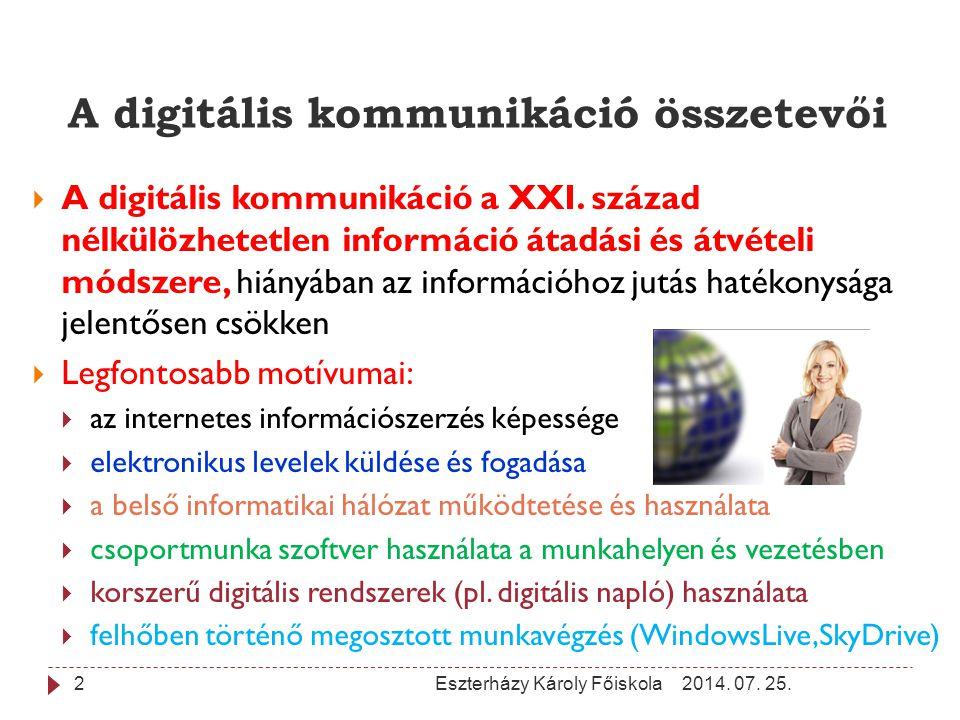 2014. 07. 25.Eszterházy Károly Főiskola2 A digitális kommunikáció összetevői  A digitális kommunikáció a XXI. század nélkülözhetetlen információ átad