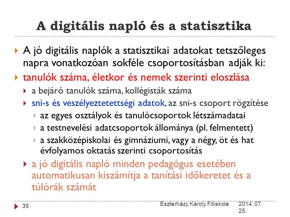 A digitális napló és a statisztika 2014. 07. 25. Eszterházy Károly Főiskola 35  A jó digitális naplók a statisztikai adatokat tetszőleges napra vonat