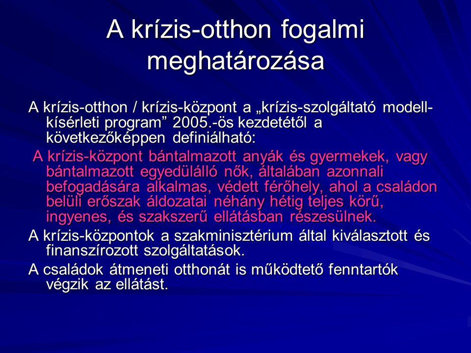 A regionális krízis-hálózat felépítése SZMM ( korábban ICSSZEM ) – a pályázat kiírója, forrás biztosító, monitoring SZMI ( korábban NCSSZI ) – pályázatkezelés, együttműködés, szakmai programok OKIT – 24 órás telefonszolgálat, informálás, szabad férőhelyek nyilvántartása, koordinatív feladatok Regionális krízis-otthonok Budapest – SOS Krízis Alapítvány Közép-Magyarország – Csepel, Magyar Vöröskereszt Közép-Dunántúl – Oroszlány, Önkormányzat Nyugat-Dunántúl – Győr, Szent Method és Cirill Alapítvány