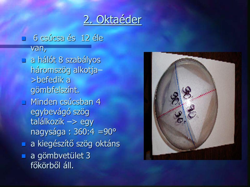 2. Oktaéder n 6 csúcsa és 12 éle van, n a hálót 8 szabályos háromszög alkotja >befedik a gömbfelszínt. n a hálót 8 szabályos háromszög alkotja– >befed
