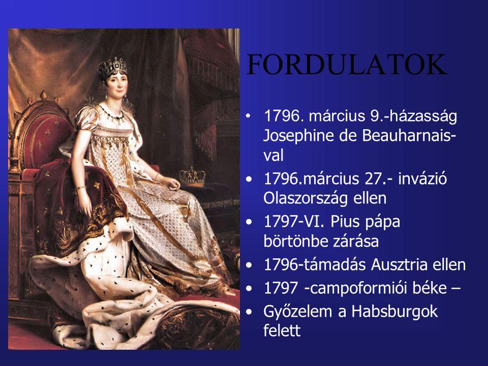 FORDULATOK 1796. március 9.-házasság Josephine de Beauharnais- val 1796.március 27.- invázió Olaszország ellen 1797-VI. Pius pápa börtönbe zárása 1796