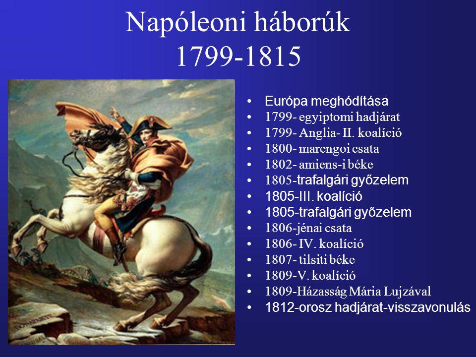 Napóleoni háborúk 1799-1815 Európa meghódítása 1799- egyiptomi hadjárat 1799- Anglia- II. koalíció 1800- marengoi csata 1802- amiens-i béke 1805- traf