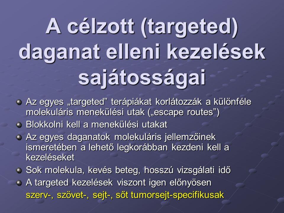 """A célzott (targeted) daganat elleni kezelések sajátosságai Az egyes """"targeted"""" terápiákat korlátozzák a különféle molekuláris menekülési utak (""""escape"""