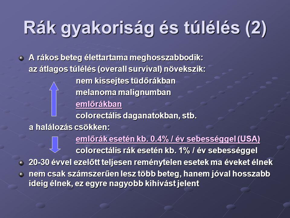 Rák gyakoriság és túlélés (2) A rákos beteg élettartama meghosszabbodik: az átlagos túlélés (overall survival) növekszik: nem kissejtes tüdőrákban mel