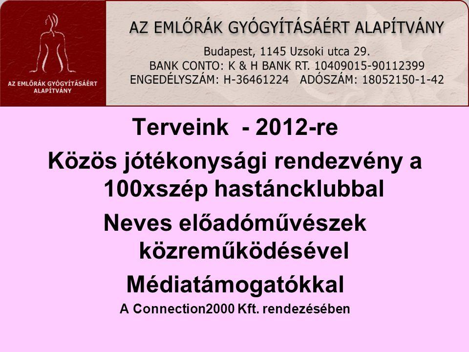 Terveink - 2012-re Közös jótékonysági rendezvény a 100xszép hastáncklubbal Neves előadóművészek közreműködésével Médiatámogatókkal A Connection2000 Kf