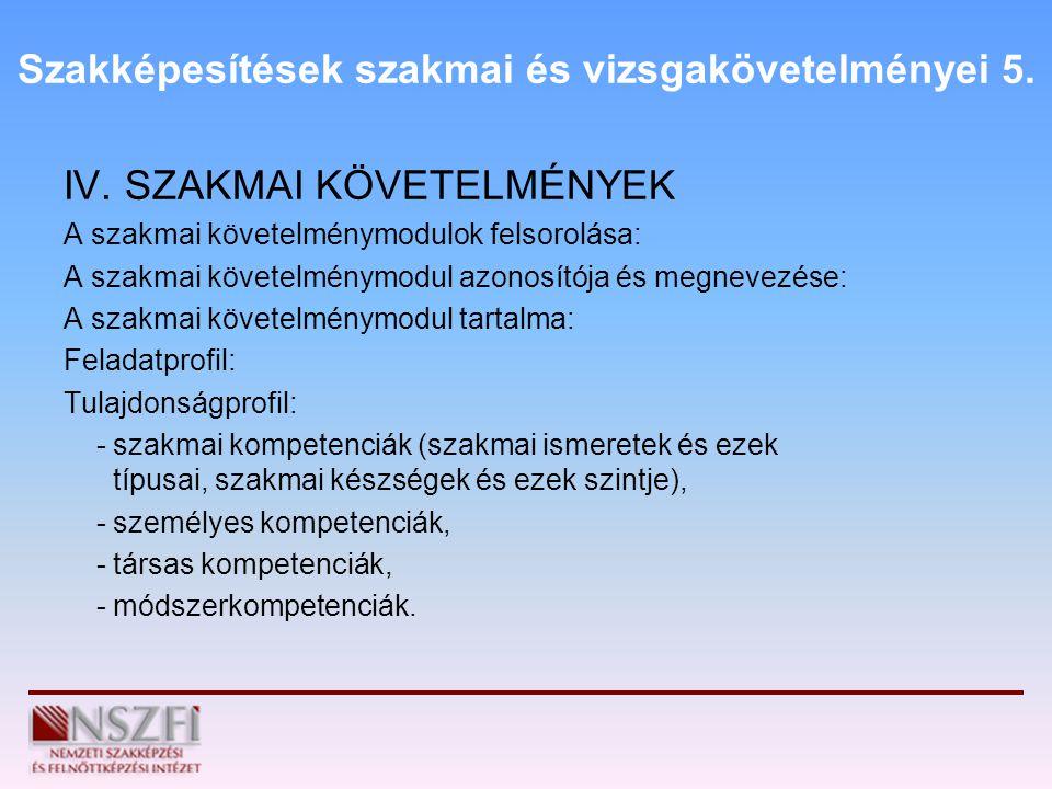Szakképesítések szakmai és vizsgakövetelményei 5. IV. SZAKMAI KÖVETELMÉNYEK A szakmai követelménymodulok felsorolása: A szakmai követelménymodul azono