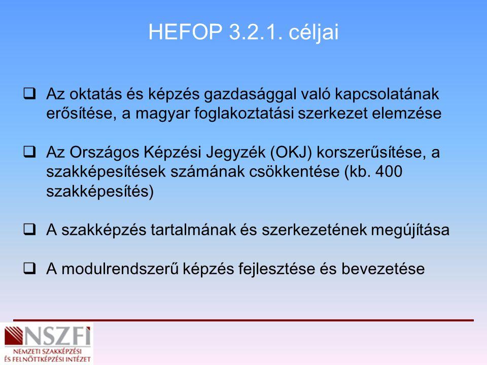 HEFOP 3.2.1. céljai  Az oktatás és képzés gazdasággal való kapcsolatának erősítése, a magyar foglakoztatási szerkezet elemzése  Az Országos Képzési