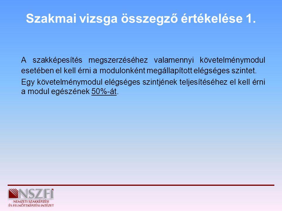 Szakmai vizsga összegző értékelése 1. A szakképesítés megszerzéséhez valamennyi követelménymodul esetében el kell érni a modulonként megállapított elé